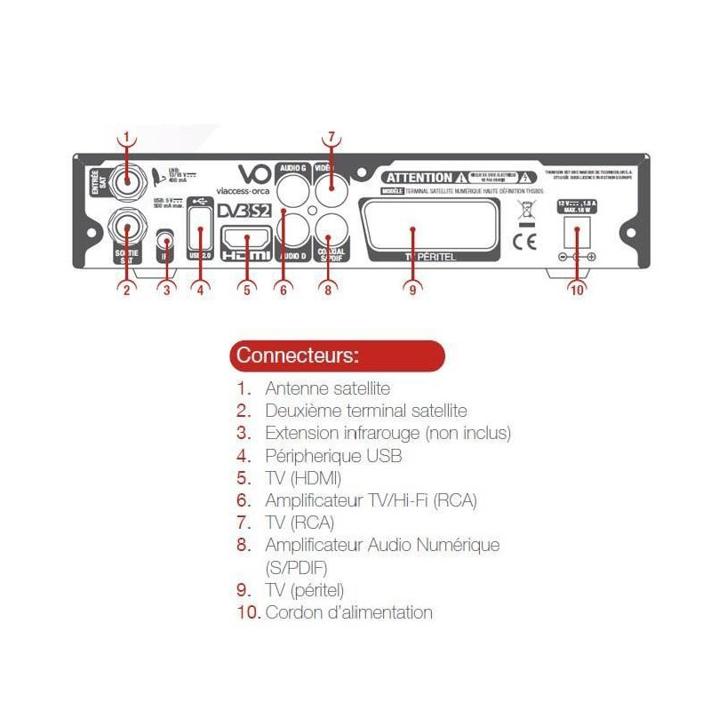 thomson ths 805 d codeur tnt hd satellite fransat hd. Black Bedroom Furniture Sets. Home Design Ideas